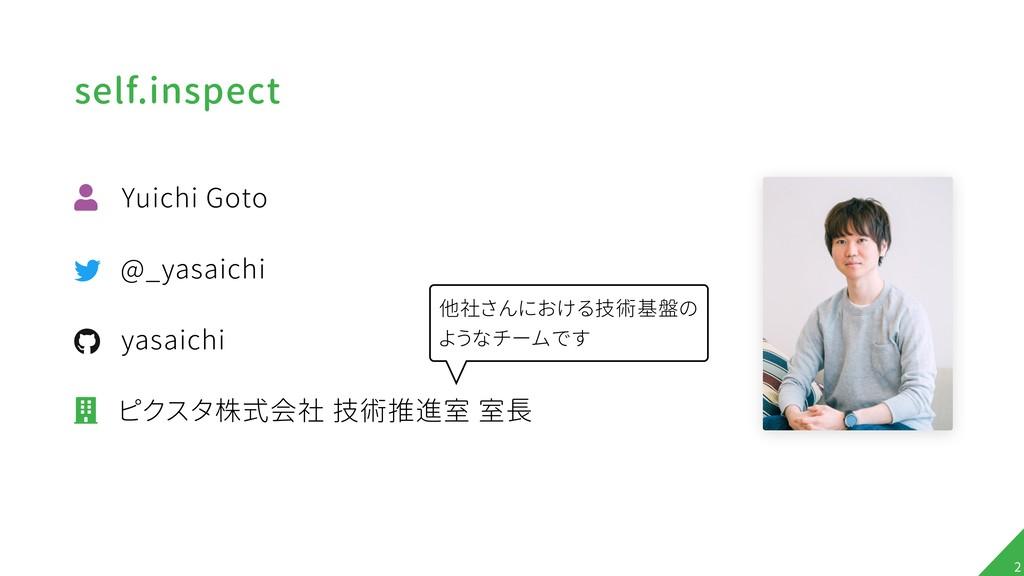 self.inspect Yuichi Goto @_yasaichi yasaichi ピク...
