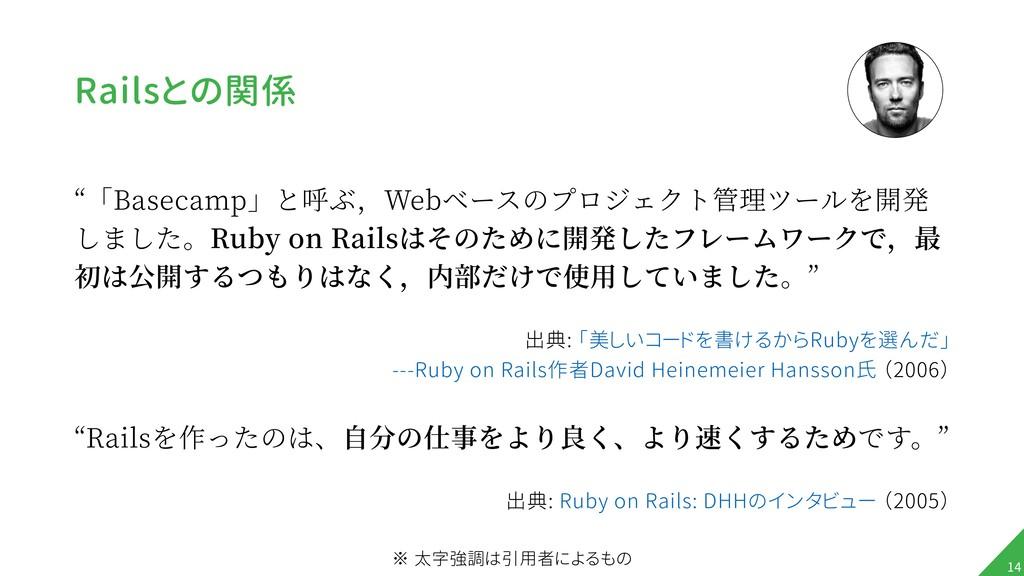 """Railsとの関係 """"「Basecamp」と呼ぶ,Webベースのプロジェクト管理ツールを開発 ..."""