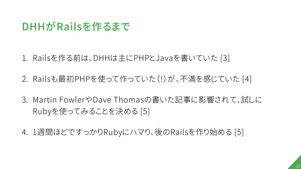 DHHがRailsを作るまで 1. Railsを作る前は、DHHは主にPHPとJavaを書いて...