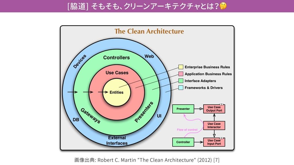 !24 [脇道] そもそも、クリーンアーキテクチャとは? 画像出典: Robert C. Ma...