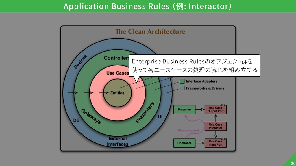 !26 Application Business Rules (例: Interactor) ...