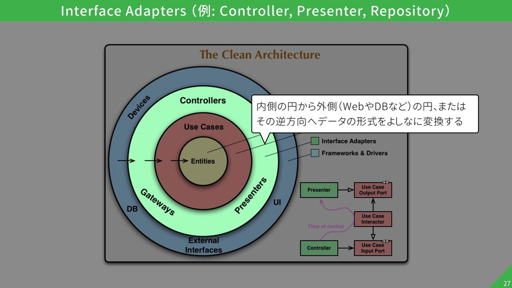 !27 Interface Adapters (例: Controller, Presente...