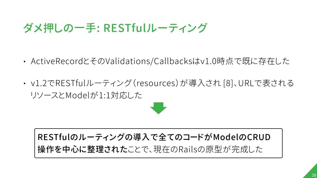 ダメ押しの一手: RESTfulルーティング • ActiveRecordとそのValidat...