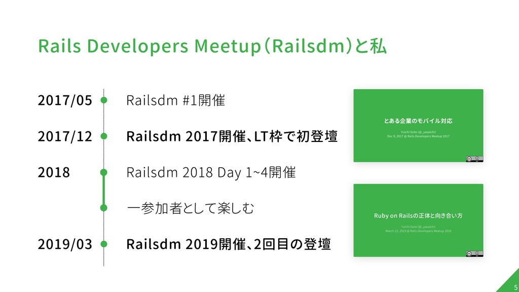 Rails Developers Meetup(Railsdm)と私 2017/05 ⚫ Ra...