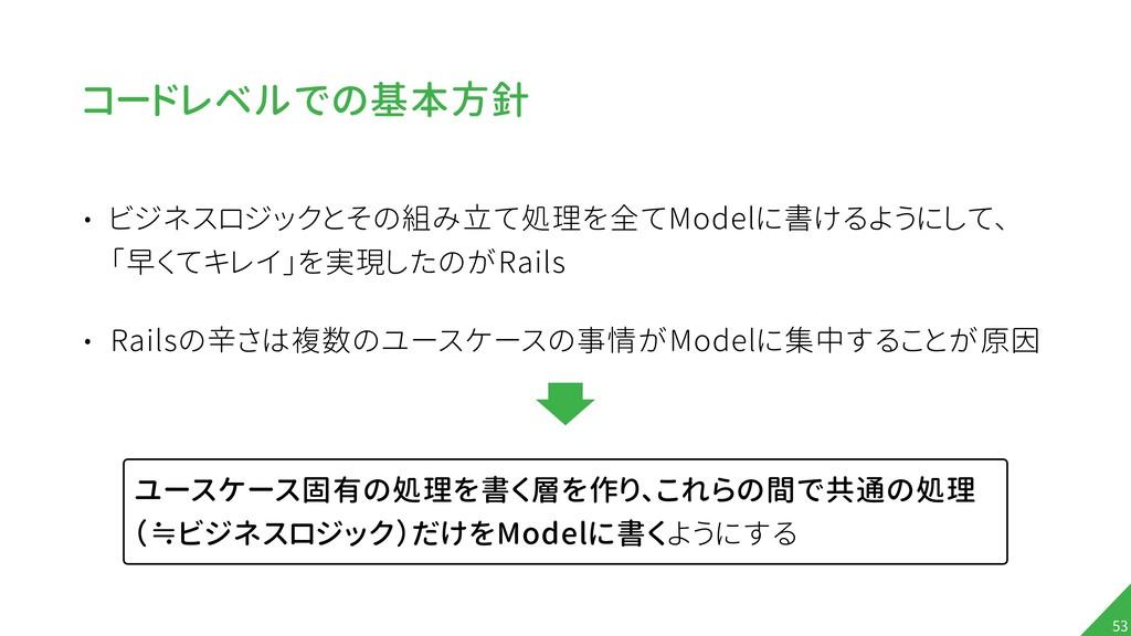 コードレベルでの基本方針 • ビジネスロジックとその組み立て処理を全てModelに書けるように...