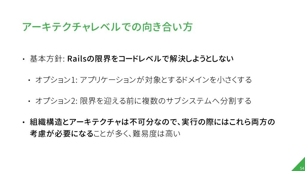 アーキテクチャレベルでの向き合い方 • 基本方針: Railsの限界をコードレベルで解決しよう...