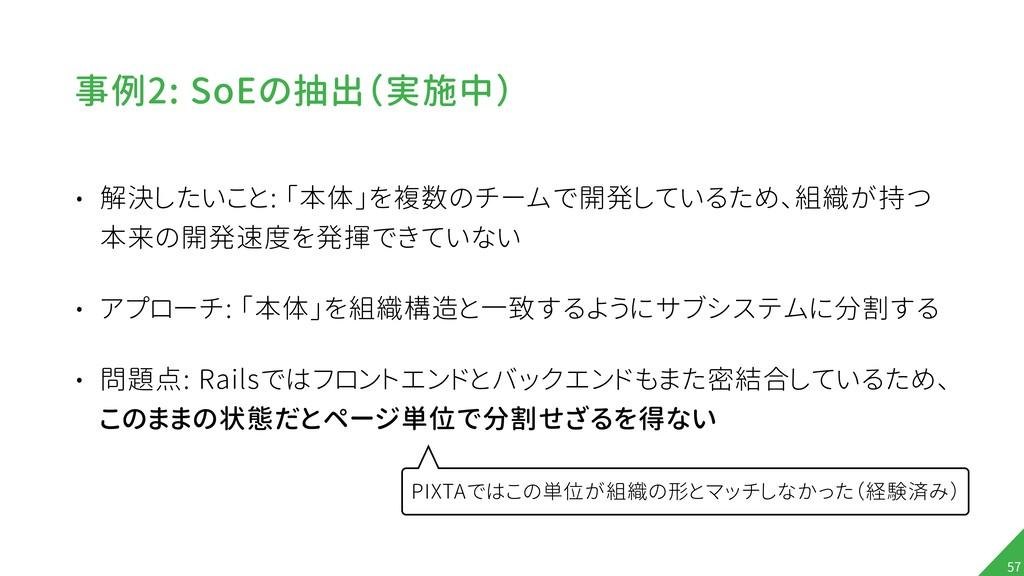 事例2: SoEの抽出(実施中) • 解決したいこと: 「本体」を複数のチームで開発しているた...
