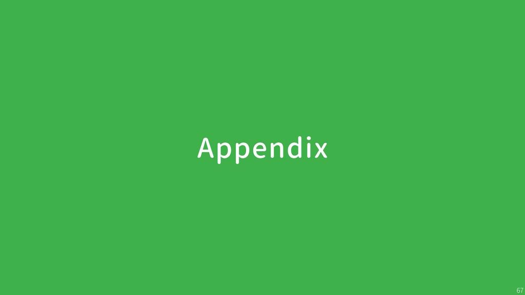 Appendix Ø67