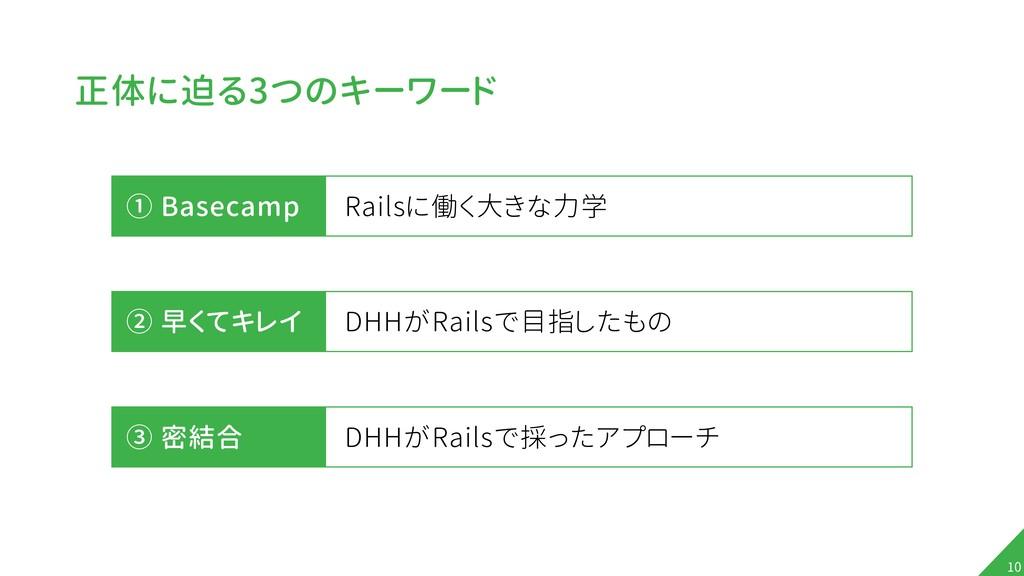 正体に迫る3つのキーワード !10 DHHがRailsで目指したもの ② 早くてキレイ DHH...