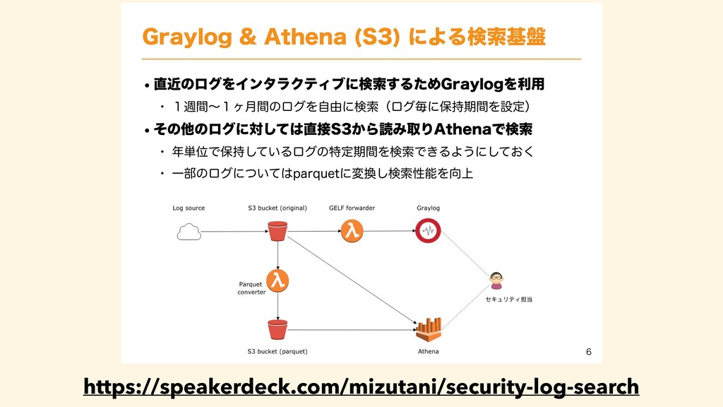 https://speakerdeck.com/mizutani/security-log-s...