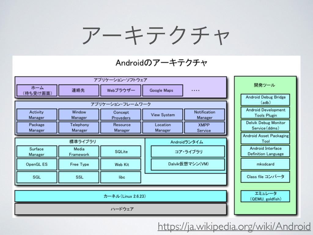 ΞʔΩςΫνϟ https://ja.wikipedia.org/wiki/Android