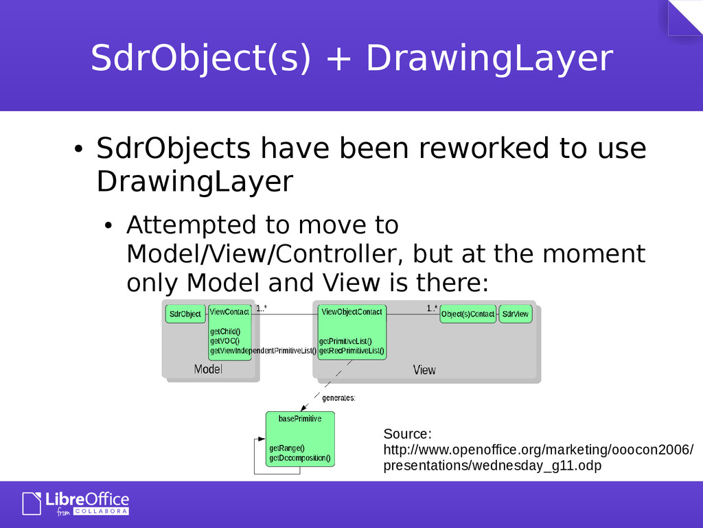 SdrObject(s) + DrawingLayer ● SdrObjects have b...