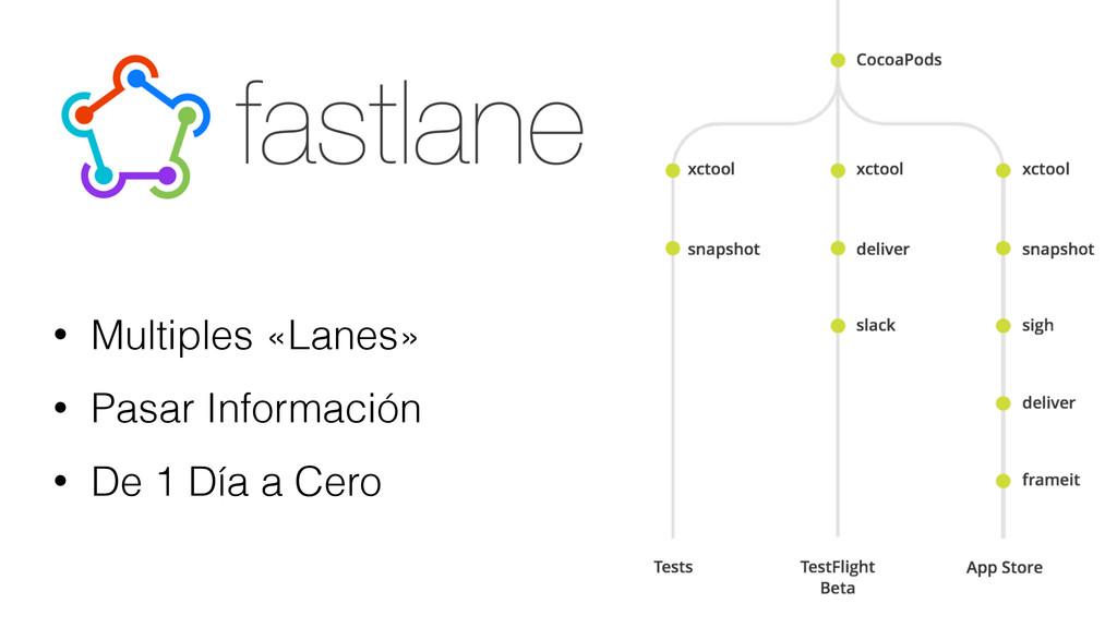 • Multiples «Lanes» • Pasar Información • De 1 ...