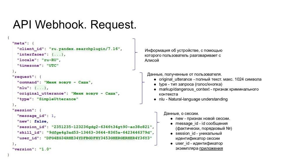 API Webhook. Request. Информация об устройстве,...