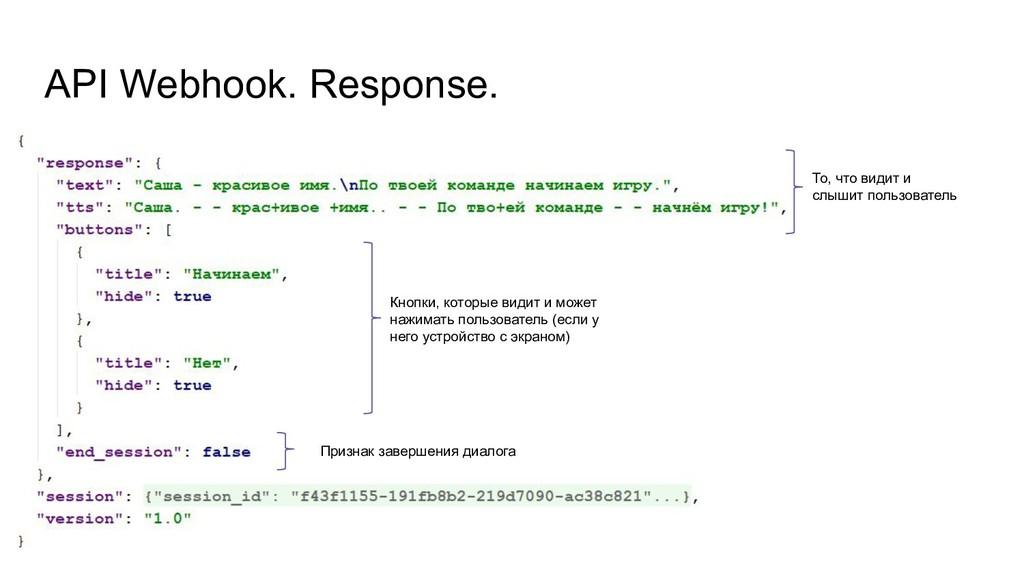 API Webhook. Response. То, что видит и слышит п...