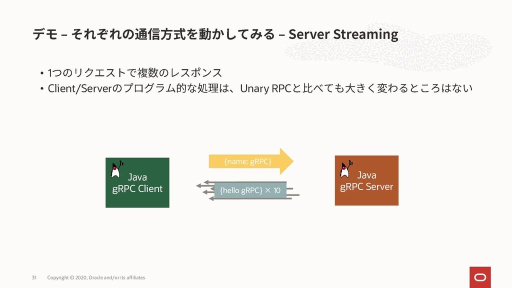 Oracle Cloud Hangout Cafe - サービス間通