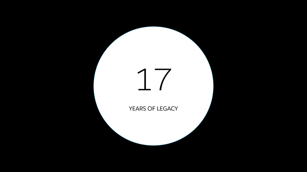 17 YEARS OF LEGACY