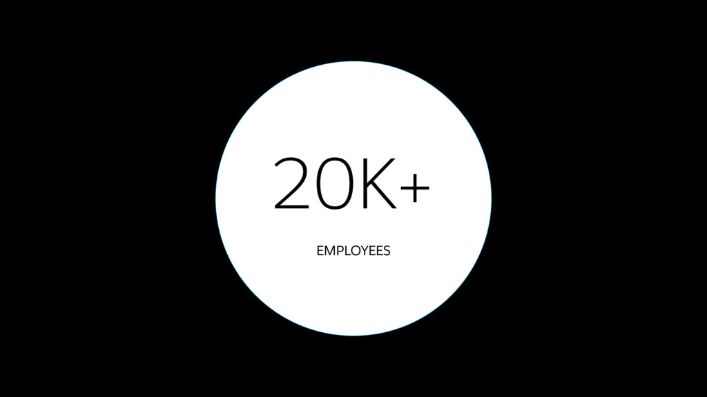 20K+ EMPLOYEES