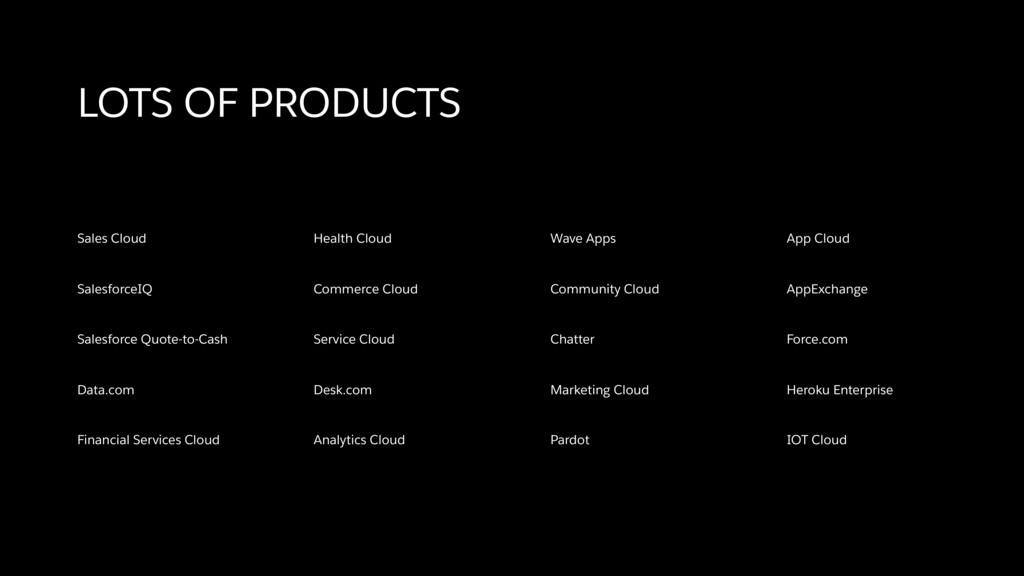 LOTS OF PRODUCTS Sales Cloud SalesforceIQ Sales...