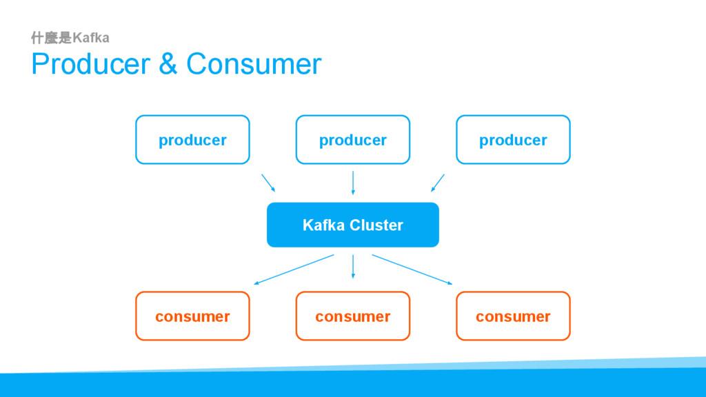 Kafka Cluster 什麼是Kafka Producer & Consumer prod...