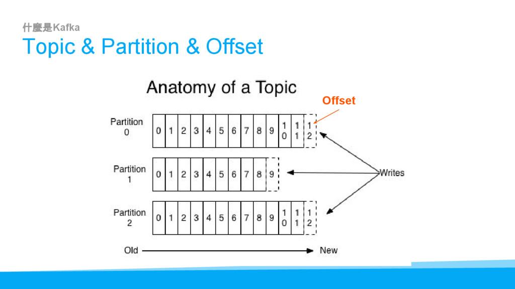 Offset 什麼是Kafka Topic & Partition & Offset
