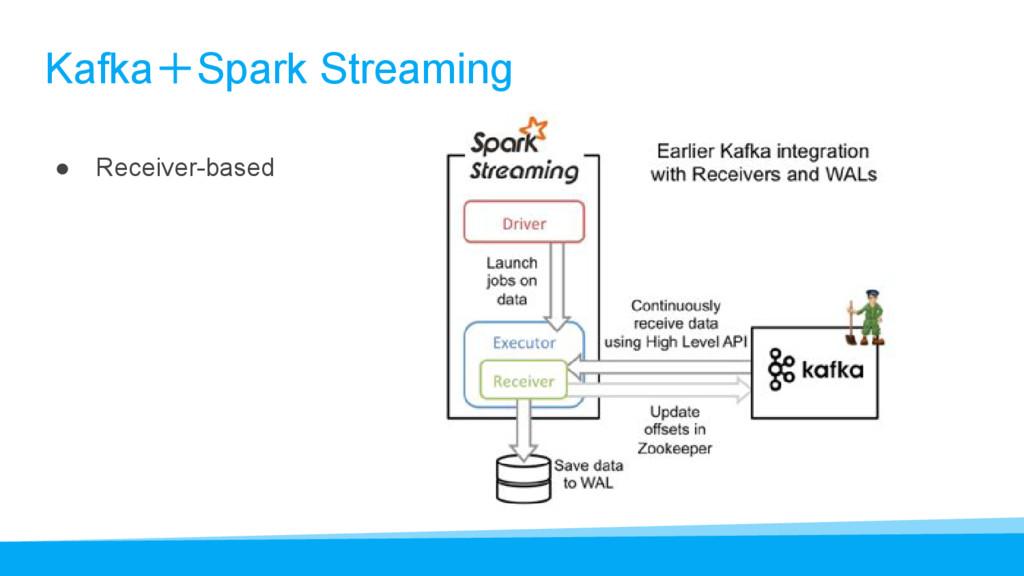 Kafka+Spark Streaming ● Receiver-based
