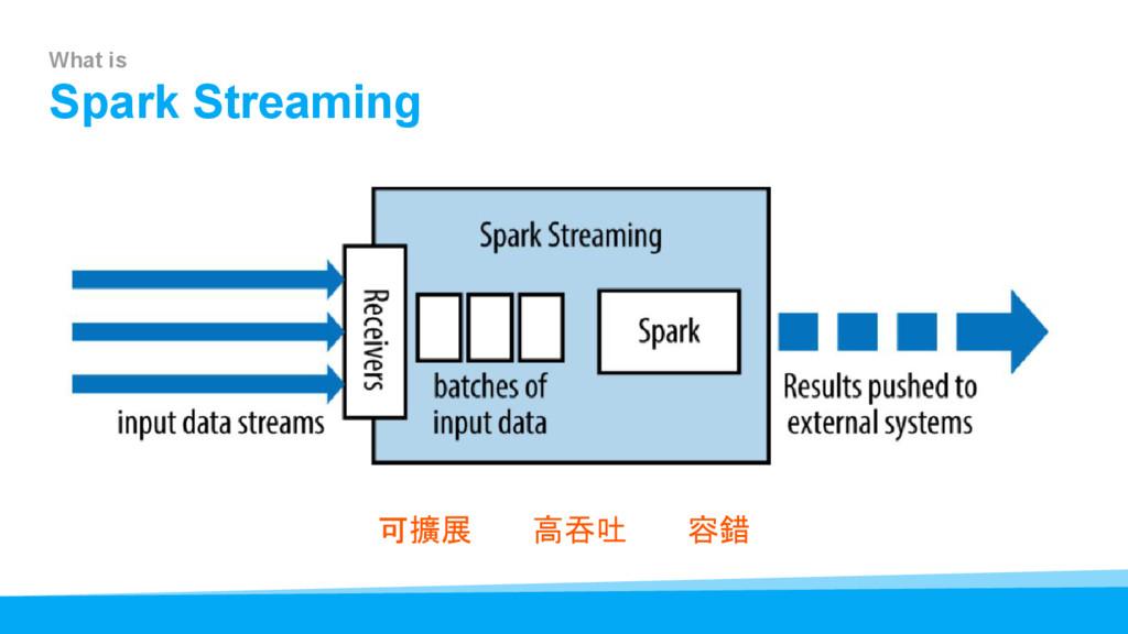 What is Spark Streaming 可擴展 高吞吐 容錯