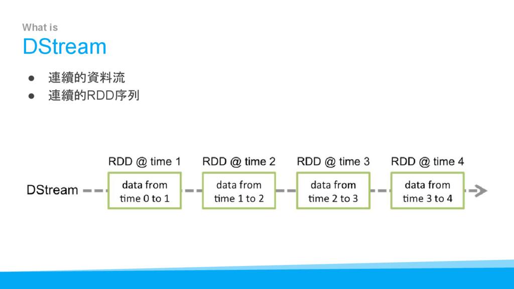 What is DStream ● 連續的資料流 ● 連續的RDD序列