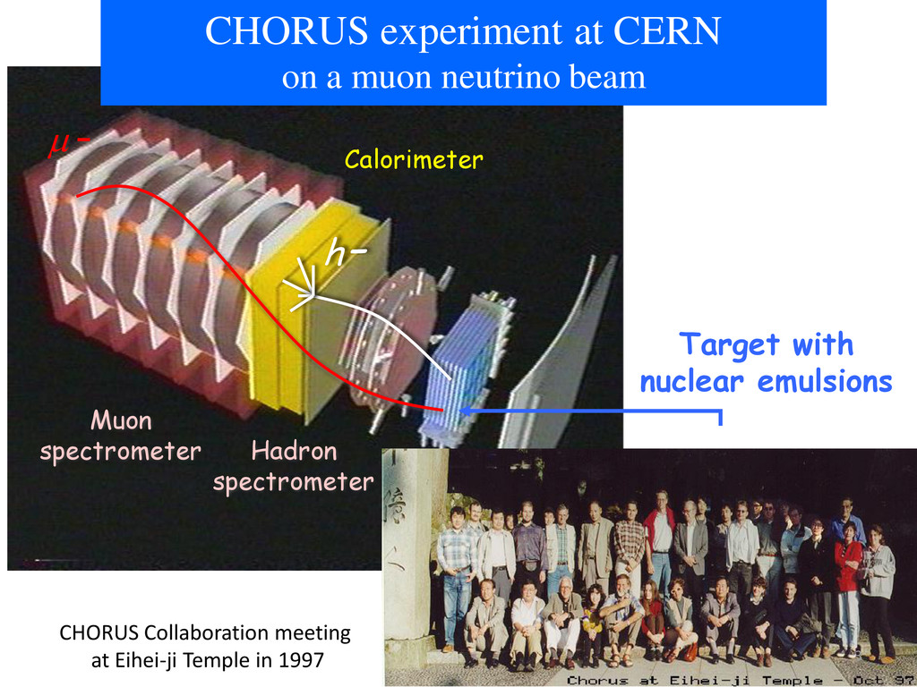 Heart of the detector: Nuclear emulsion target ...