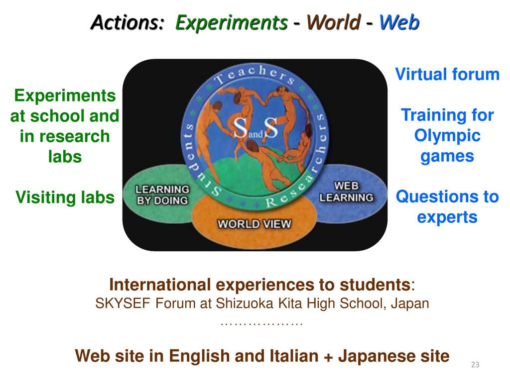 Actions: Experiments - World - Web Internationa...