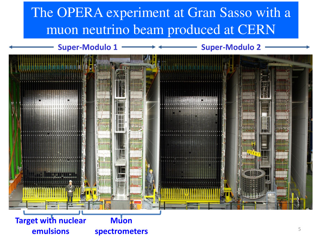 Target with nuclear emulsions Muon spectrometer...