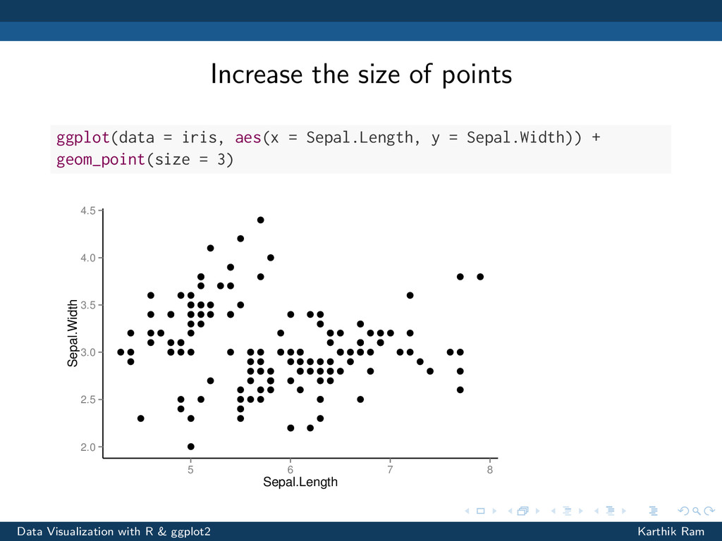 Increase the size of points ggplot(data = iris,...