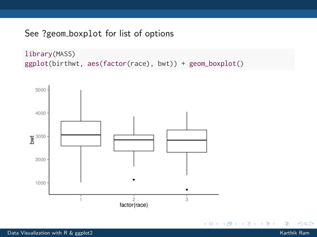 See ?geom boxplot for list of options library(M...
