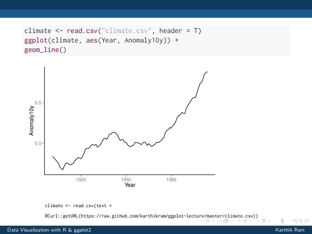"climate <- read.csv(""climate.csv"", header = T) ..."