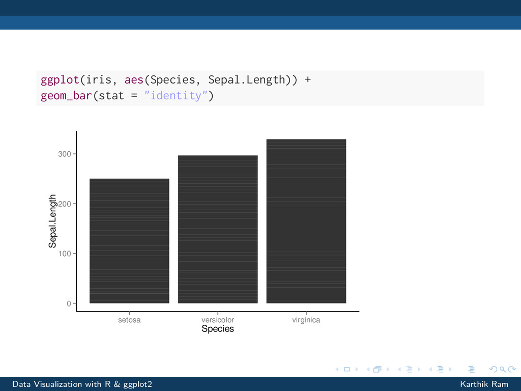 ggplot(iris, aes(Species, Sepal.Length)) + geom...