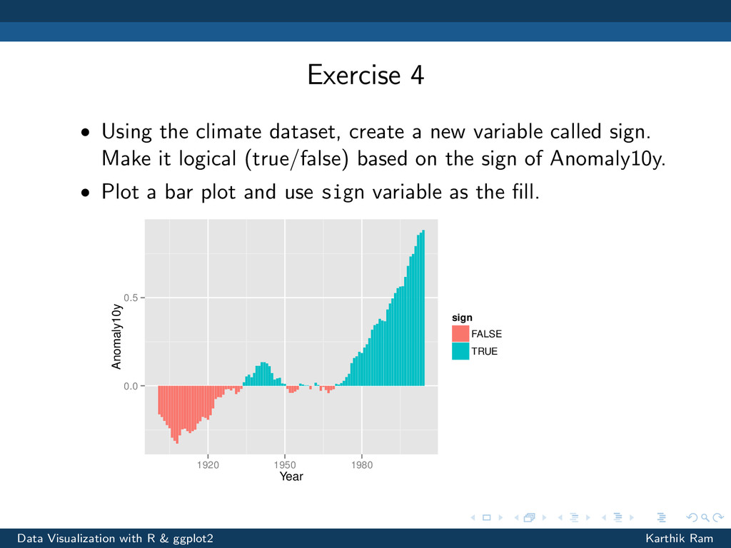 Exercise 4 • Using the climate dataset, create ...