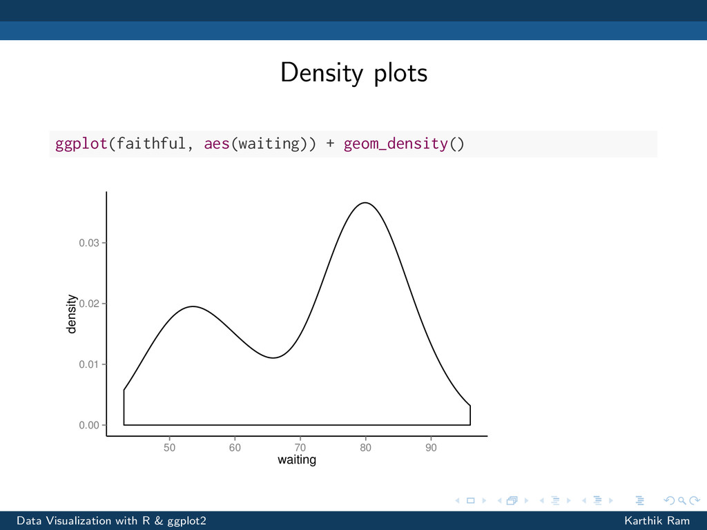Density plots ggplot(faithful, aes(waiting)) + ...