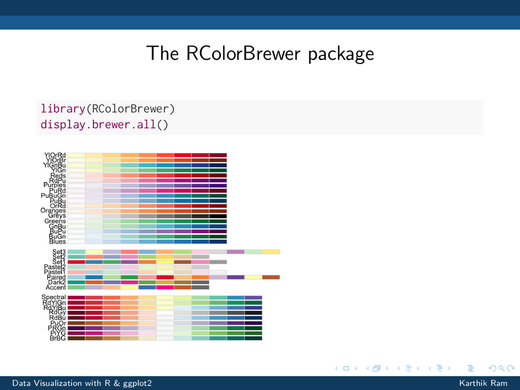 The RColorBrewer package library(RColorBrewer) ...