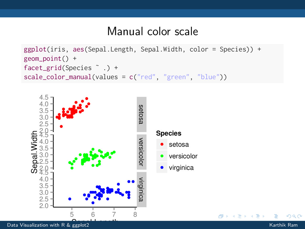 Manual color scale ggplot(iris, aes(Sepal.Lengt...