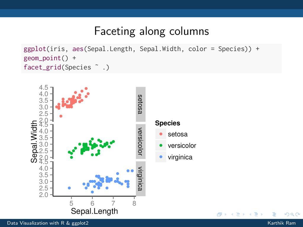 Faceting along columns ggplot(iris, aes(Sepal.L...