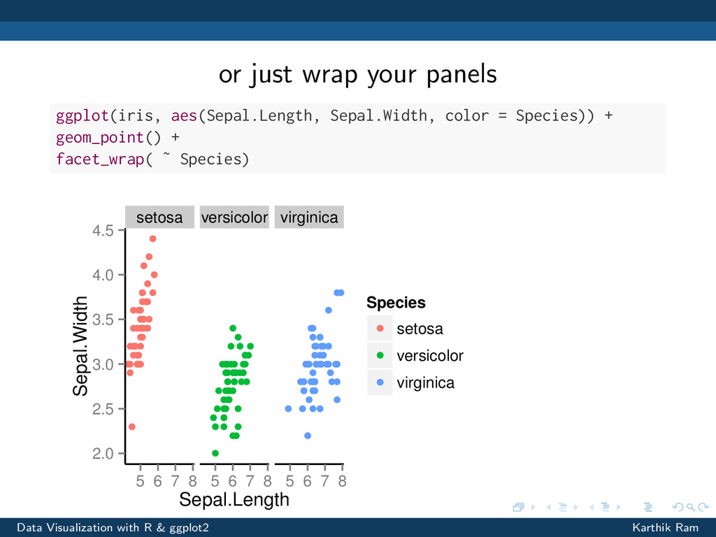 or just wrap your panels ggplot(iris, aes(Sepal...