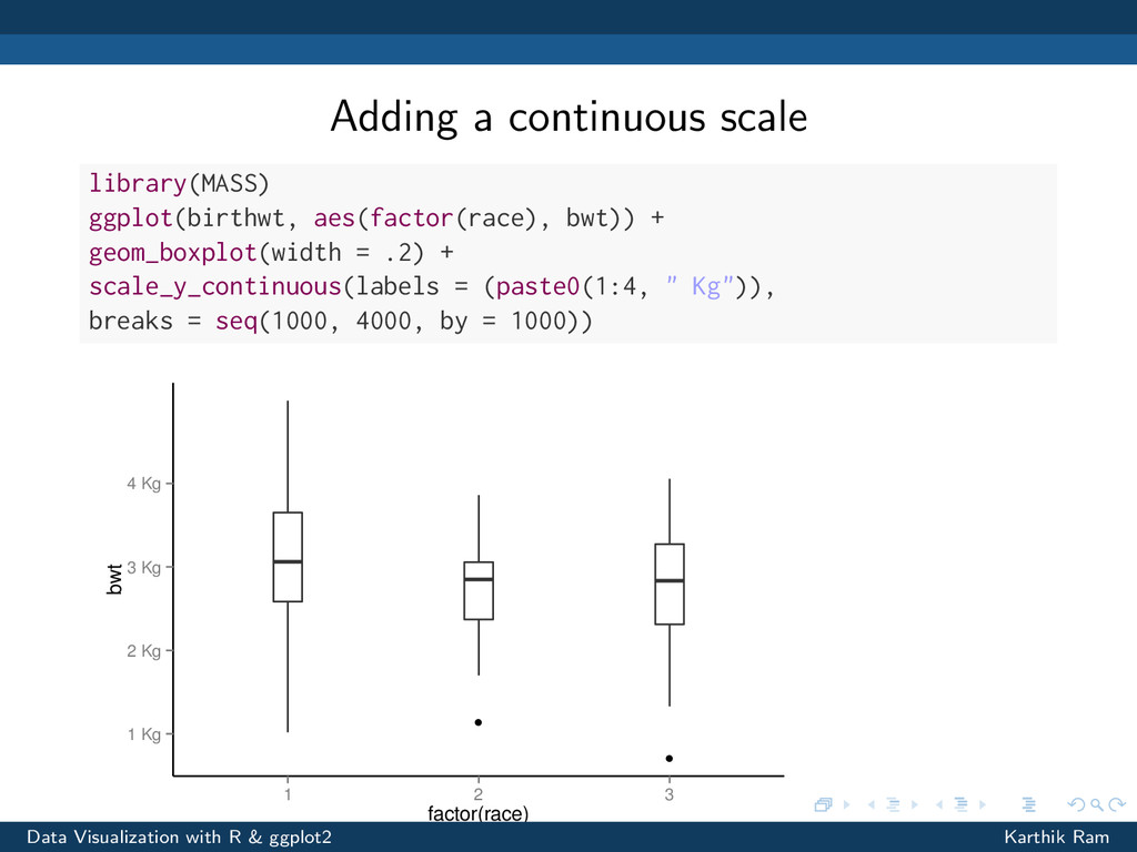 Adding a continuous scale library(MASS) ggplot(...