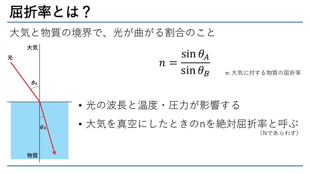 屈折率とは? 大気と物質の境界で、光が曲がる割合のこと  = sin  sin  n: 大気に...