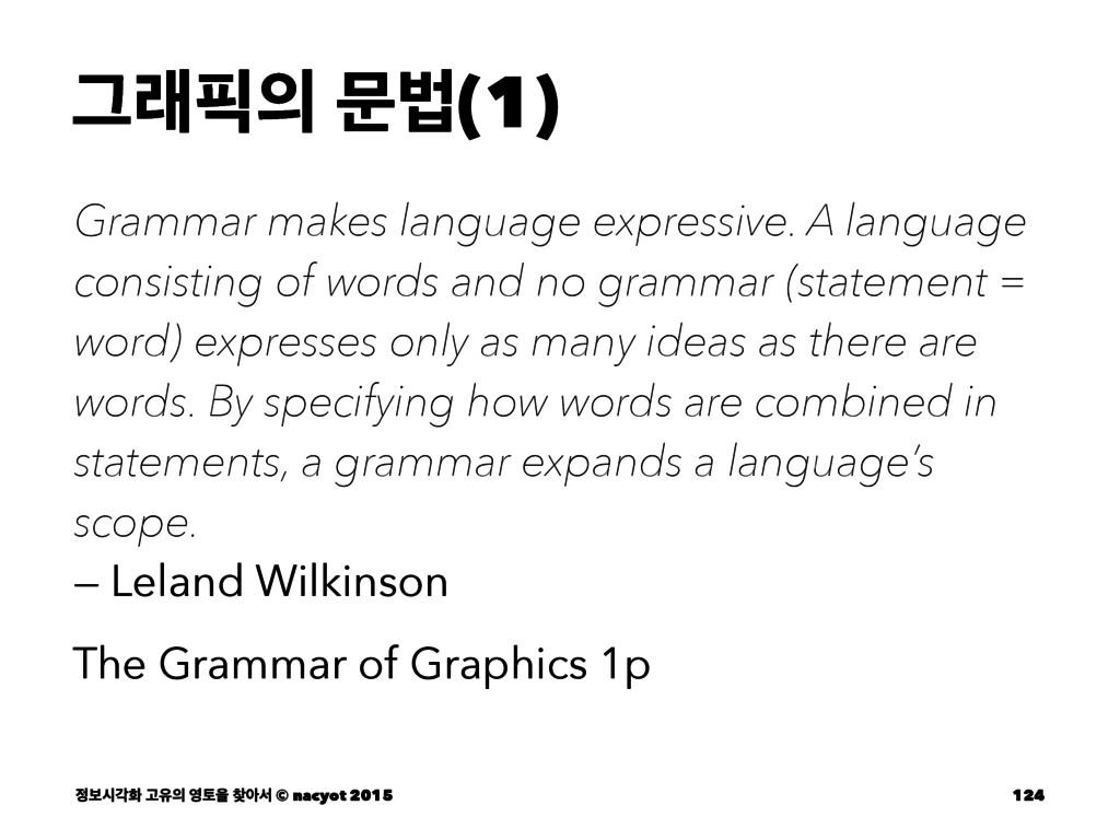 Ӓې ޙߨ(1) Grammar makes language expressive. A...