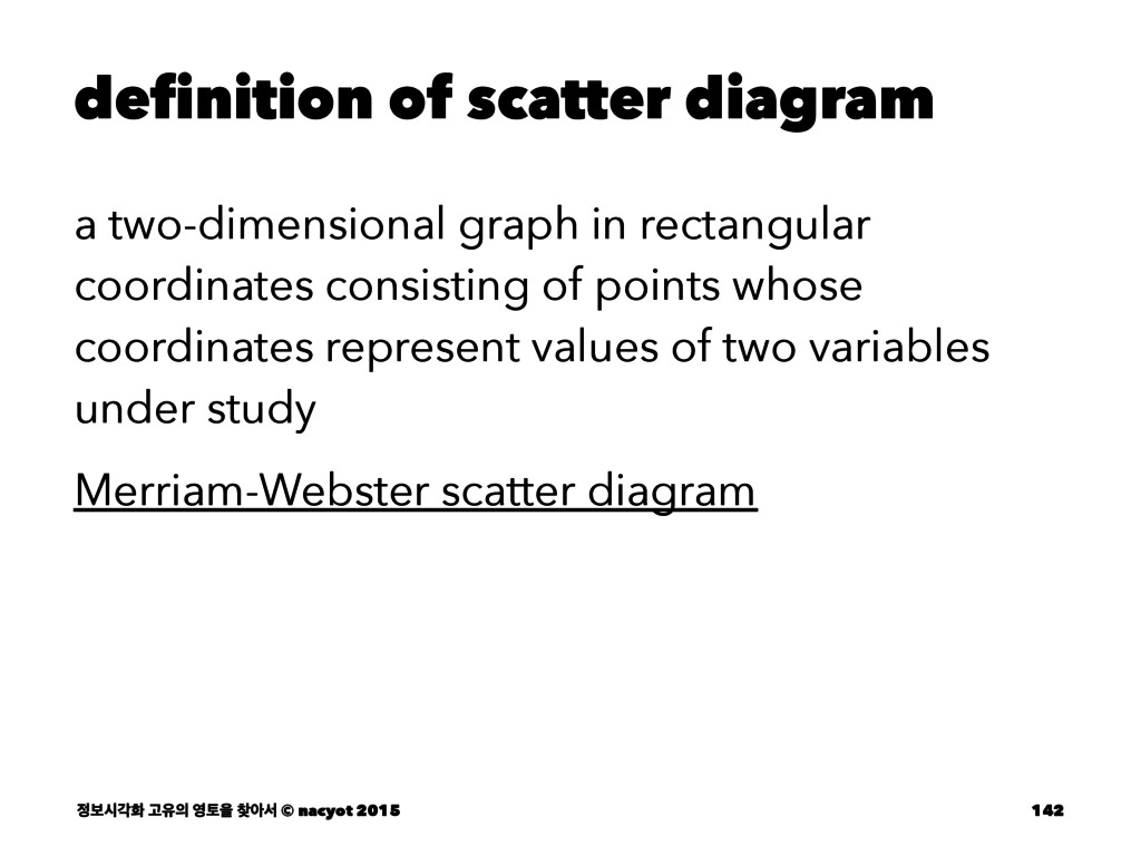definition of scatter diagram a two-dimensional...