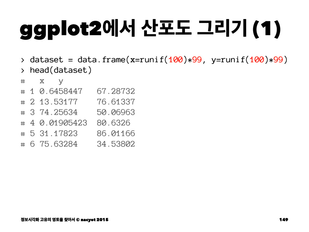 ggplot2ীࢲ ನب Ӓܻӝ (1) > dataset = data.frame(x=...