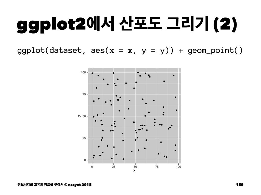 ggplot2ীࢲ ನب Ӓܻӝ (2) ggplot(dataset, aes(x = x...