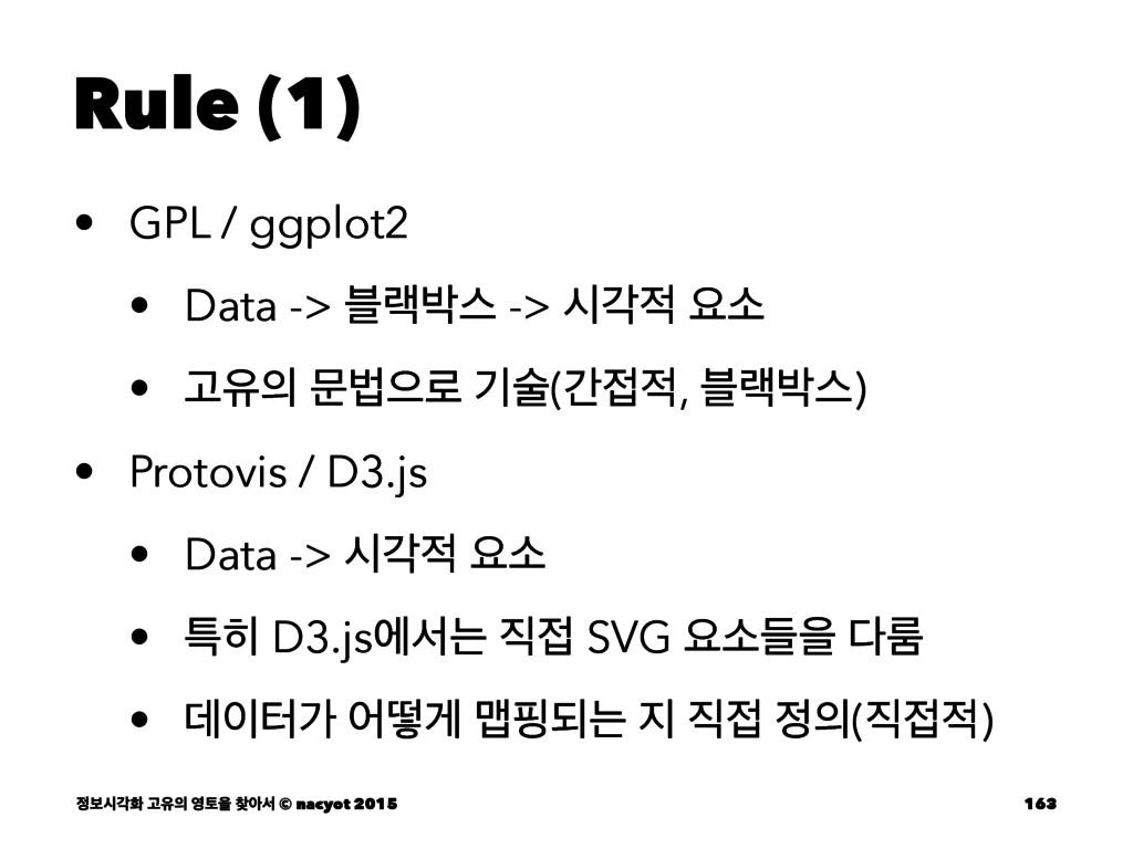 Rule (1) • GPL / ggplot2 • Data -> ࠶ۑ߅झ -> दп ...
