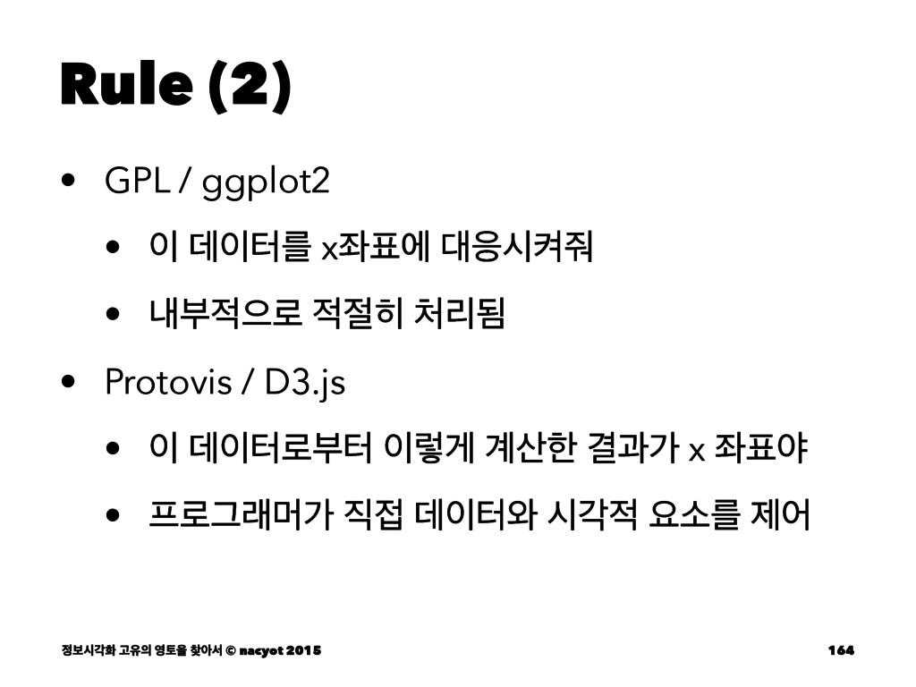 Rule (2) • GPL / ggplot2 •  ؘఠܳ xઝী दெ • ...