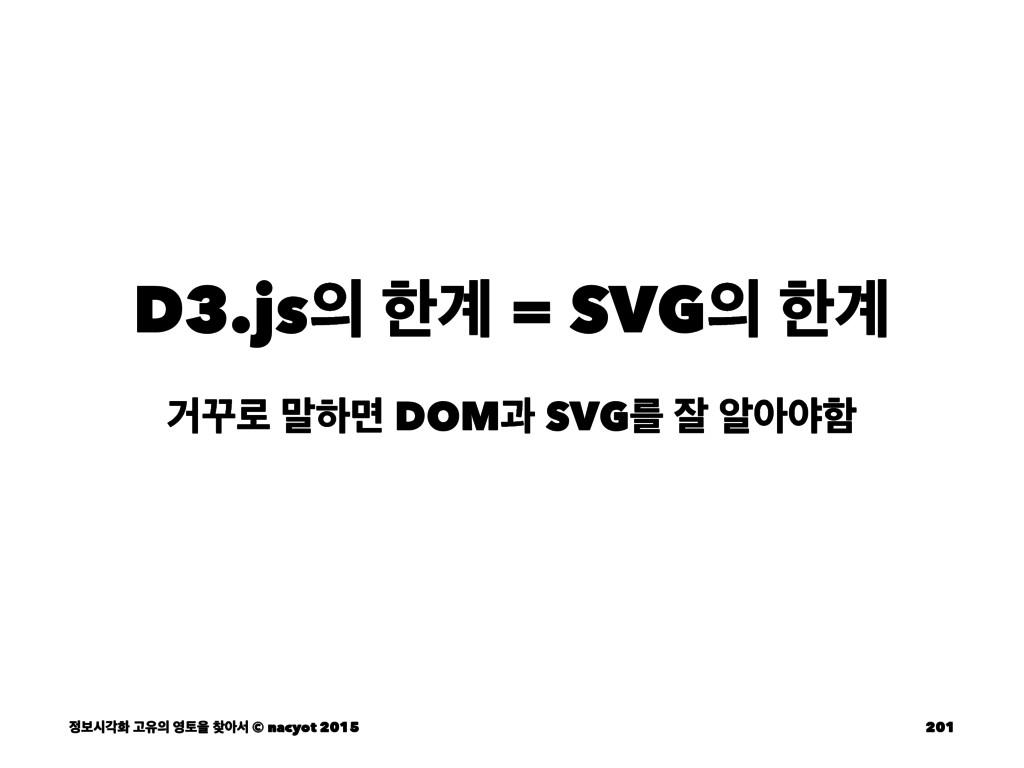 D3.js ೠ҅ = SVG ೠ҅ ѢԲ۽ ݈ೞݶ DOMҗ SVGܳ ੜ ঌইঠೣ ࠁ...
